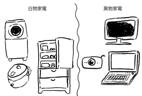 生活家電とデジタル家電