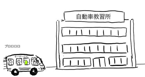 30過ぎの自動車教習